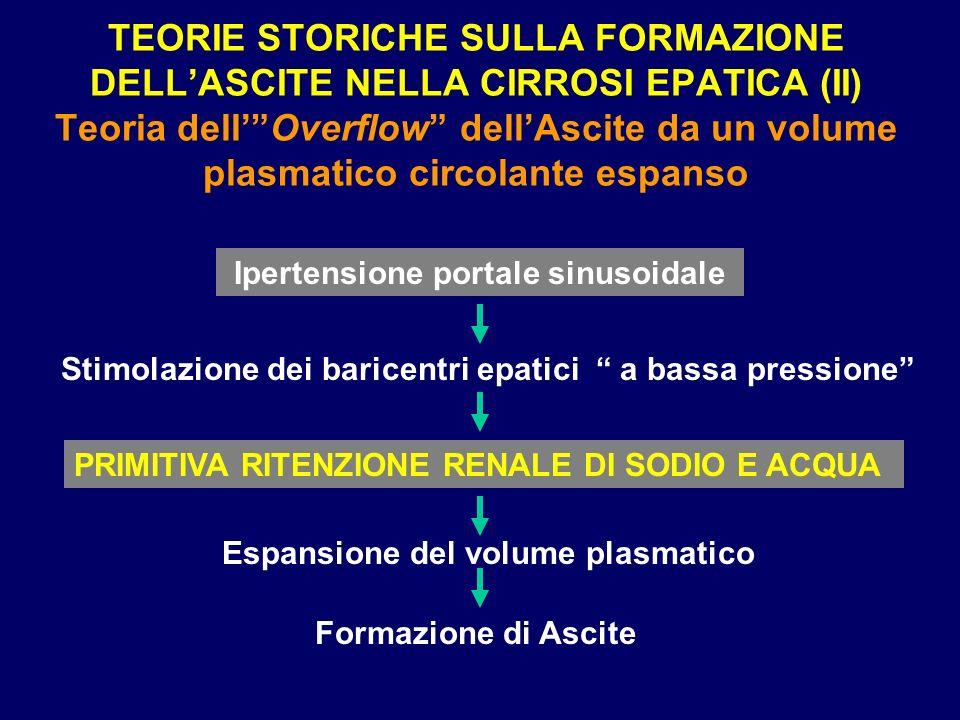 TEORIE STORICHE SULLA FORMAZIONE DELL'ASCITE NELLA CIRROSI EPATICA (II) Teoria dell' Overflow dell'Ascite da un volume plasmatico circolante espanso