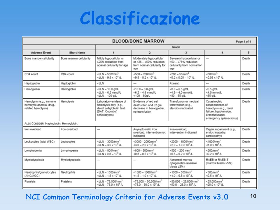 Classificazione NCI Common Terminology Criteria for Adverse Events v3.0