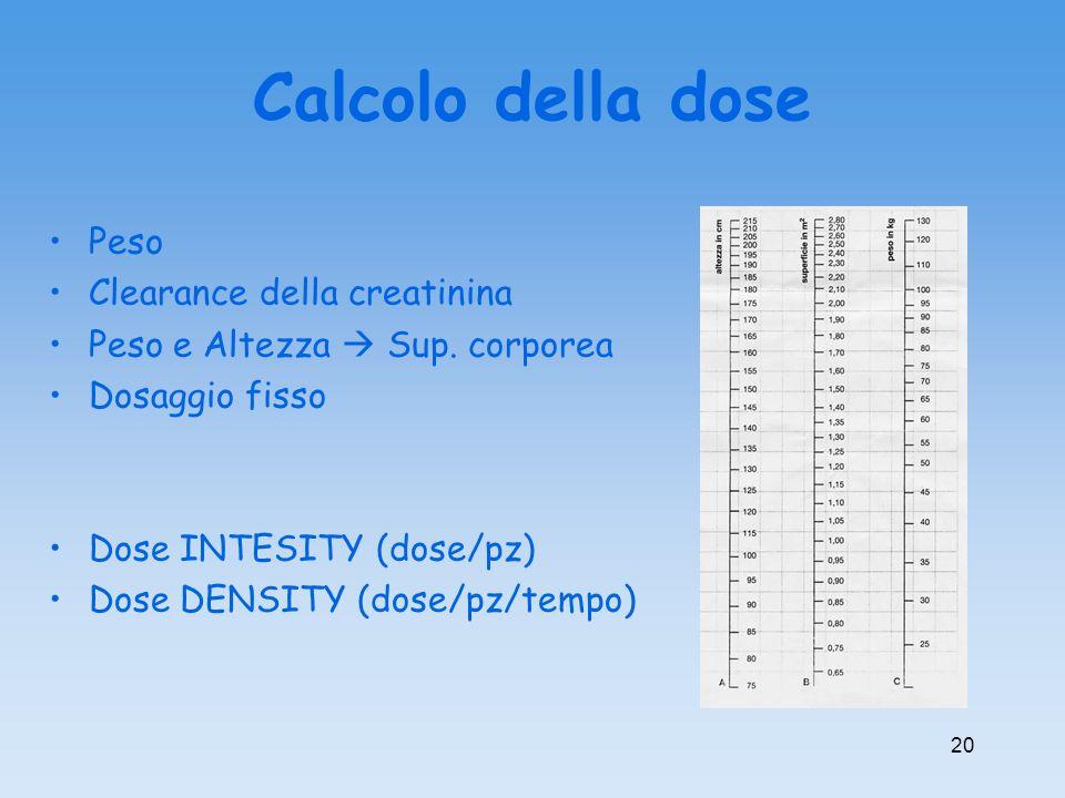 Calcolo della dose Peso Clearance della creatinina