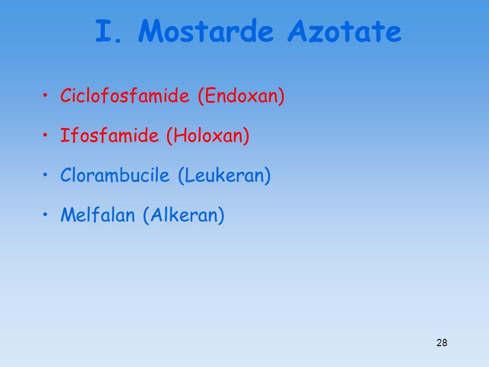I. Mostarde Azotate Ciclofosfamide (Endoxan) Ifosfamide (Holoxan)