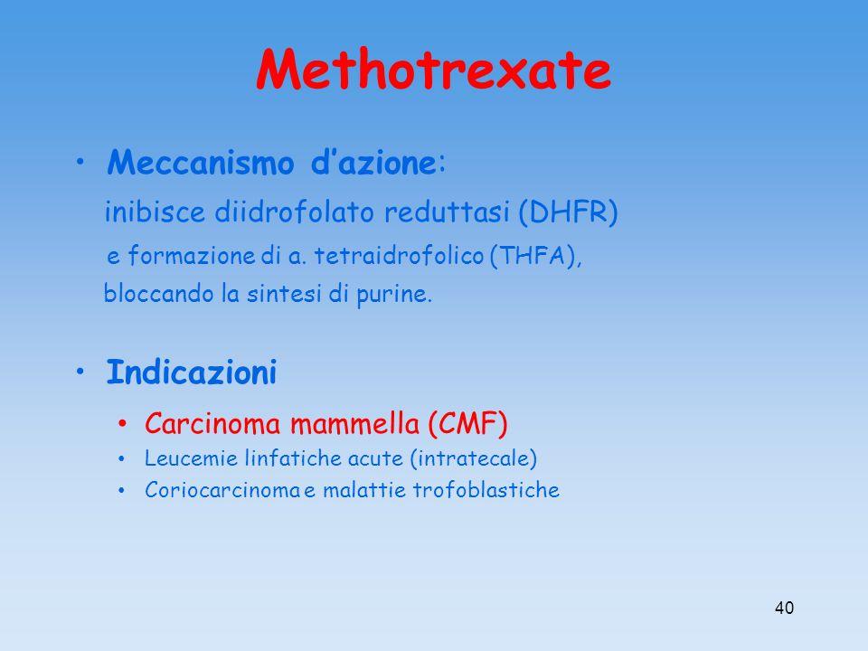 Methotrexate Meccanismo d'azione: