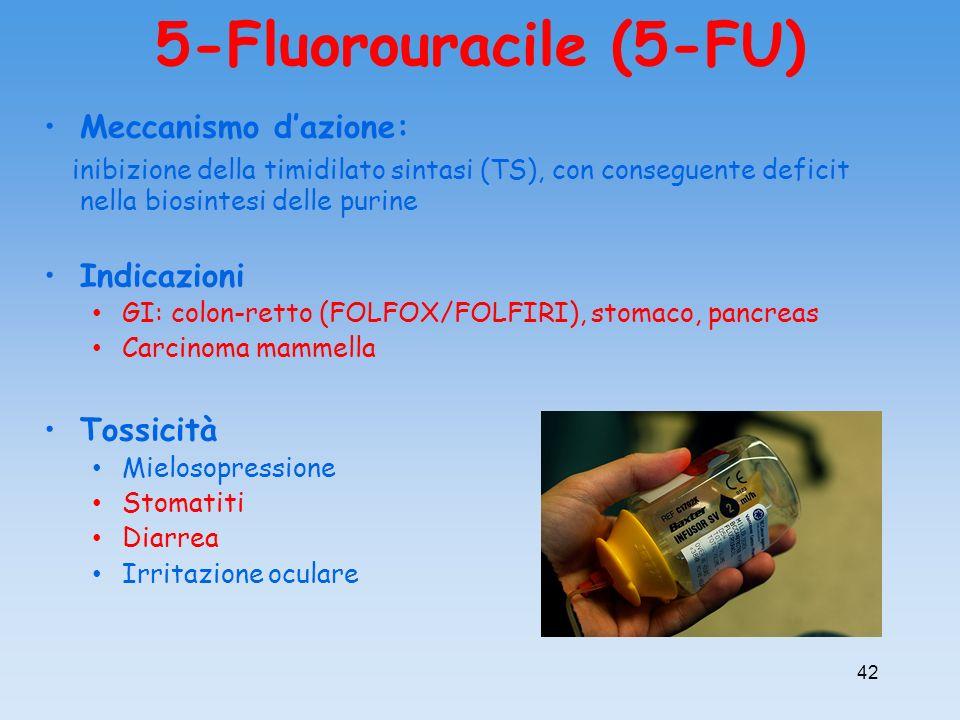 5-Fluorouracile (5-FU) Meccanismo d'azione: