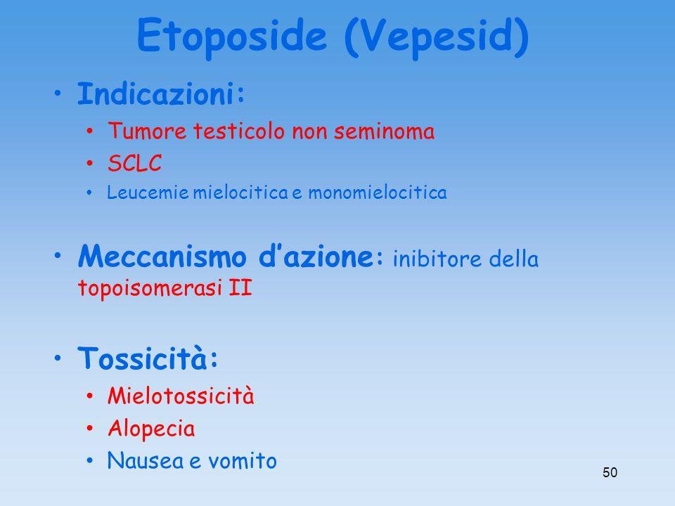 Etoposide (Vepesid) Indicazioni: