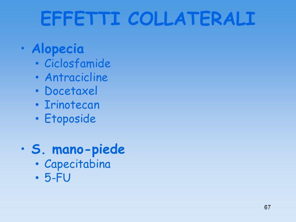 EFFETTI COLLATERALI Alopecia S. mano-piede Ciclosfamide Antracicline