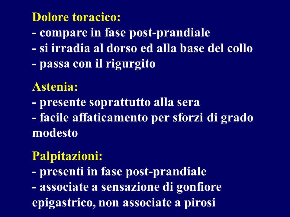 Dolore toracico: - compare in fase post-prandiale - si irradia al dorso ed alla base del collo - passa con il rigurgito