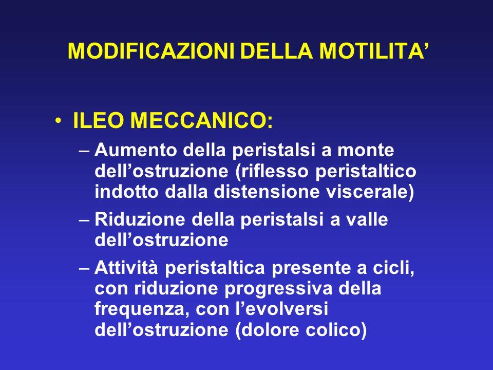 MODIFICAZIONI DELLA MOTILITA'