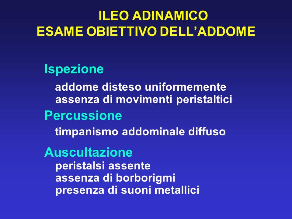 ILEO ADINAMICO ESAME OBIETTIVO DELL'ADDOME