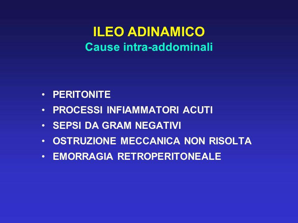 ILEO ADINAMICO Cause intra-addominali