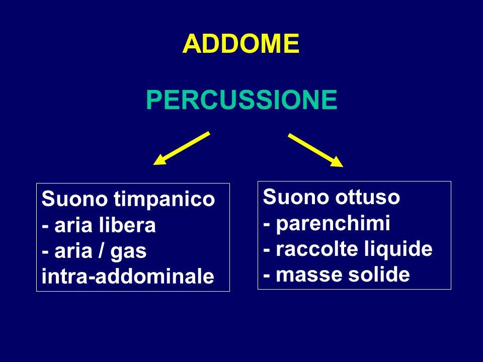 ADDOME PERCUSSIONE. Suono timpanico - aria libera - aria / gas intra-addominale.
