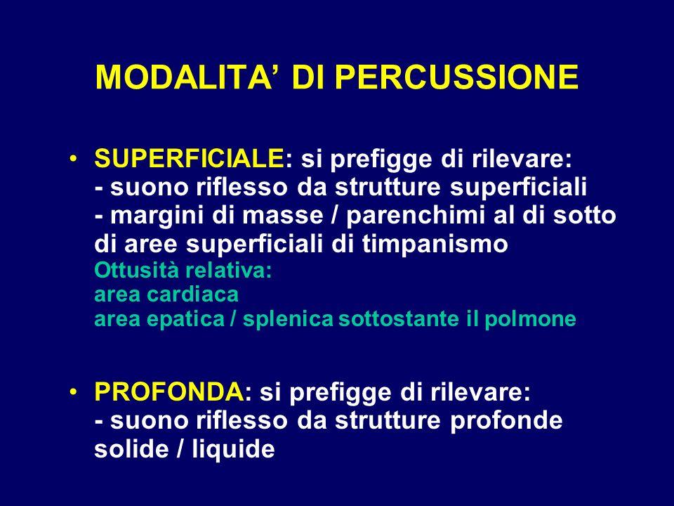 MODALITA' DI PERCUSSIONE