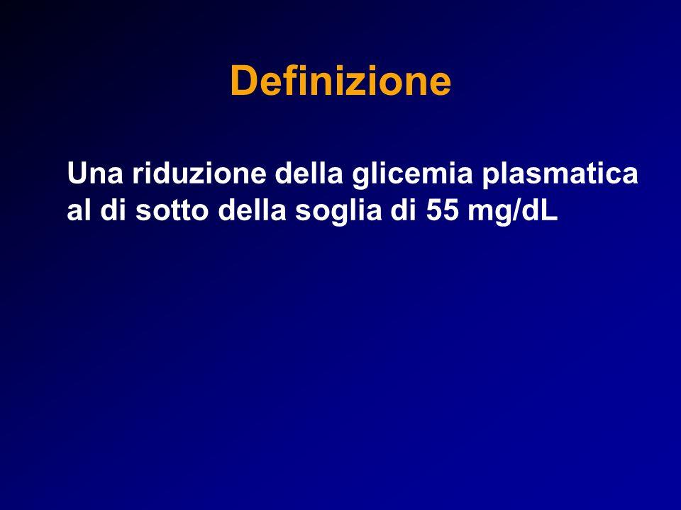 Definizione Una riduzione della glicemia plasmatica al di sotto della soglia di 55 mg/dL