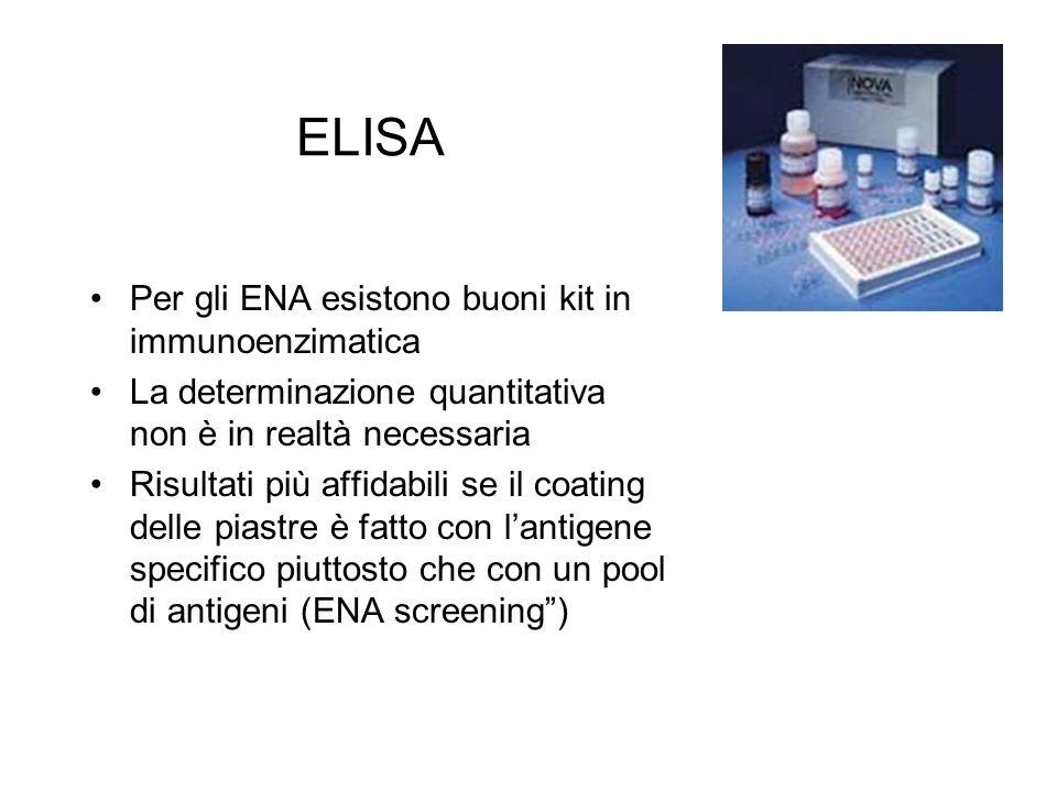 ELISA Per gli ENA esistono buoni kit in immunoenzimatica