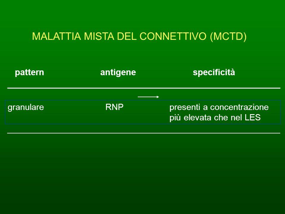 MALATTIA MISTA DEL CONNETTIVO (MCTD) pattern antigene specificità