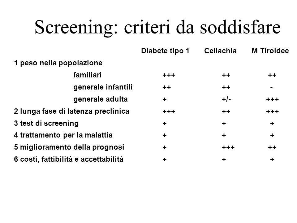 Screening: criteri da soddisfare