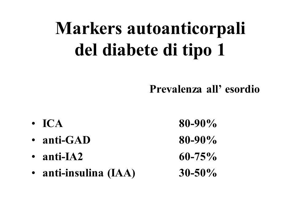 Markers autoanticorpali del diabete di tipo 1