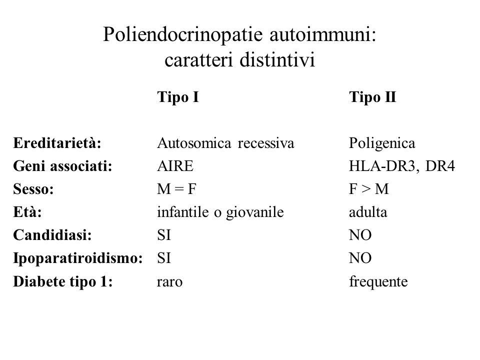 Poliendocrinopatie autoimmuni: caratteri distintivi