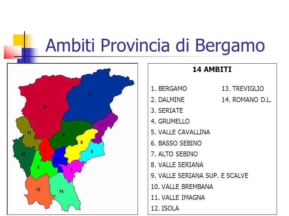 Ambiti Provincia di Bergamo