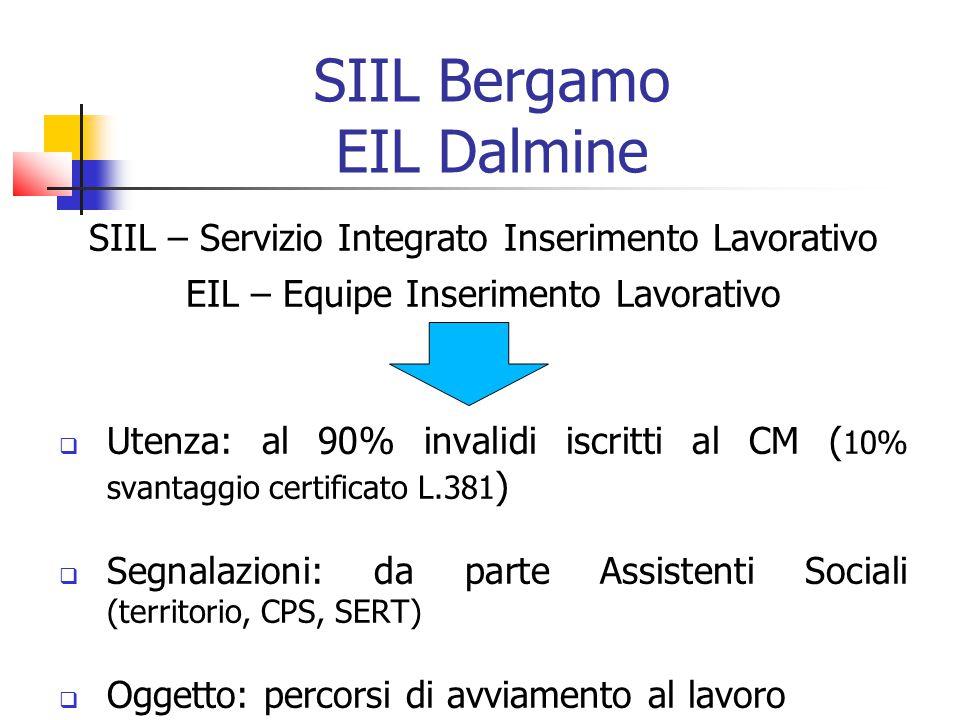 SIIL Bergamo EIL Dalmine