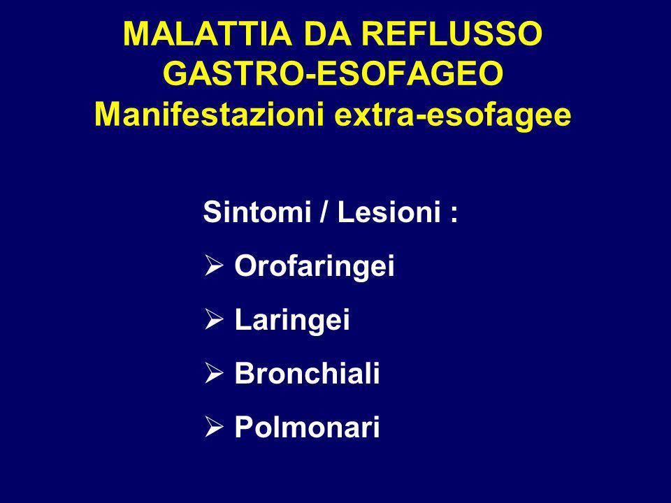 MALATTIA DA REFLUSSO GASTRO-ESOFAGEO Manifestazioni extra-esofagee