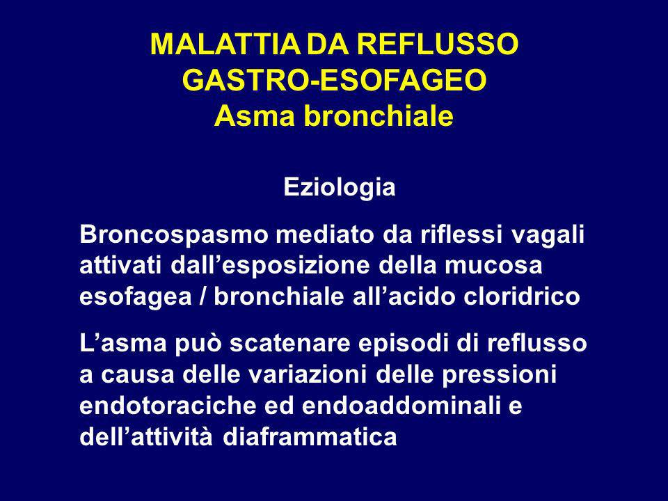 MALATTIA DA REFLUSSO GASTRO-ESOFAGEO Asma bronchiale
