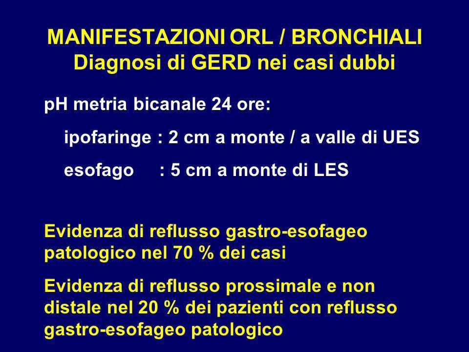 MANIFESTAZIONI ORL / BRONCHIALI Diagnosi di GERD nei casi dubbi