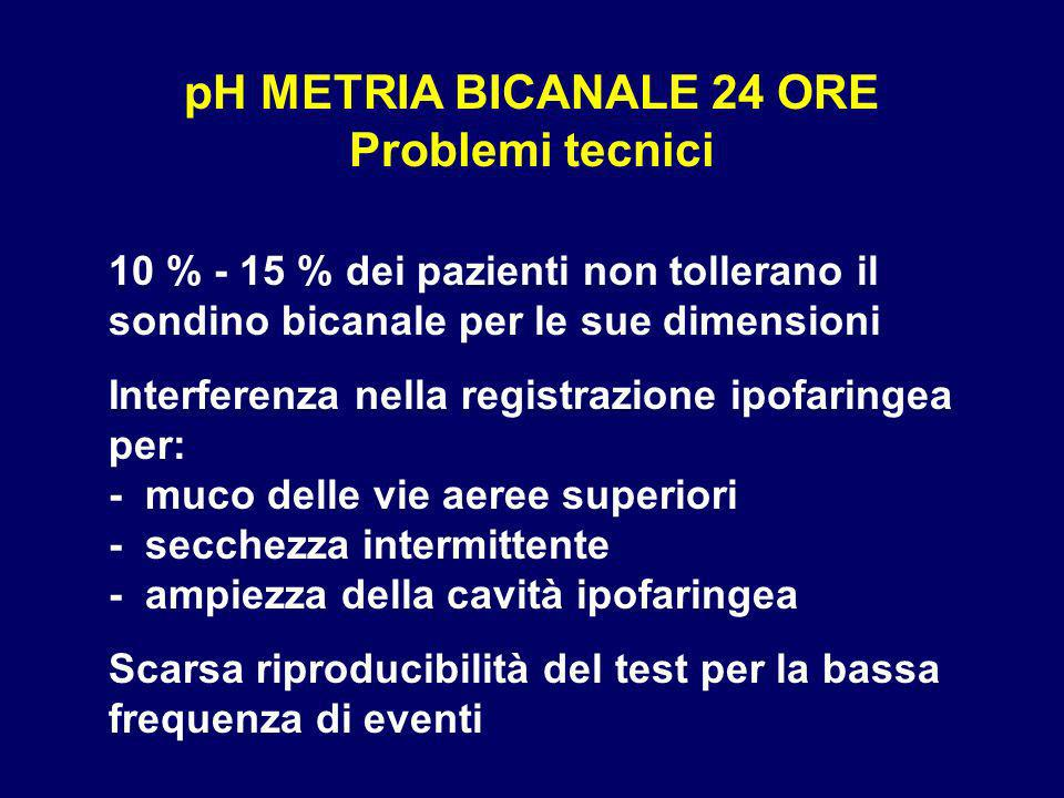 pH METRIA BICANALE 24 ORE Problemi tecnici