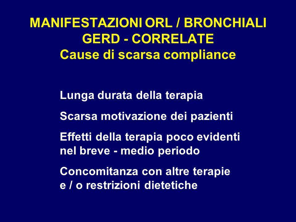 MANIFESTAZIONI ORL / BRONCHIALI GERD - CORRELATE Cause di scarsa compliance