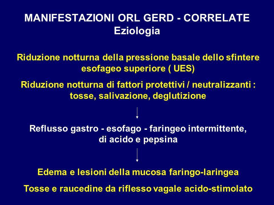 MANIFESTAZIONI ORL GERD - CORRELATE Eziologia