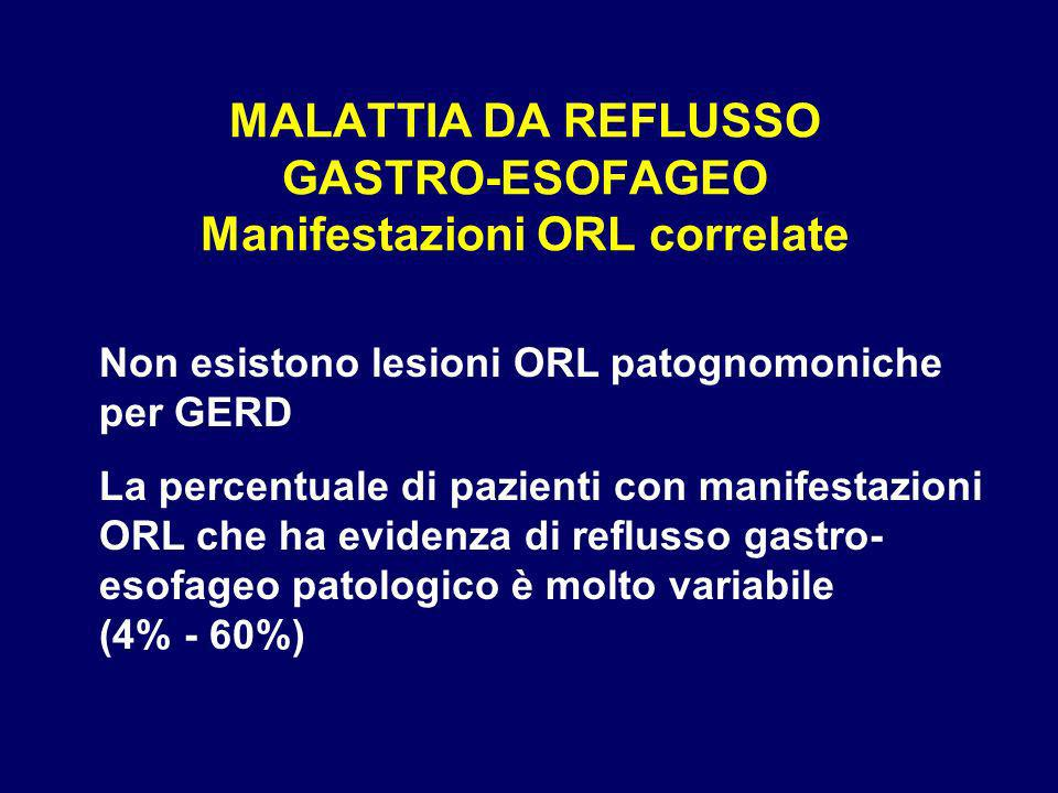 MALATTIA DA REFLUSSO GASTRO-ESOFAGEO Manifestazioni ORL correlate
