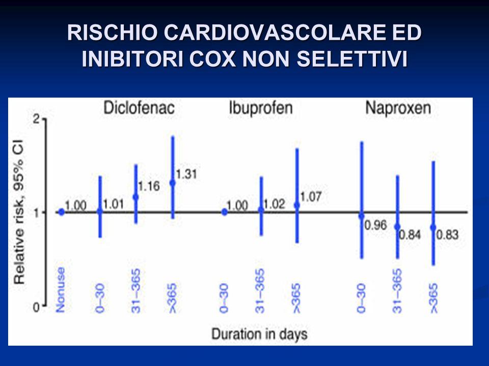 RISCHIO CARDIOVASCOLARE ED INIBITORI COX NON SELETTIVI
