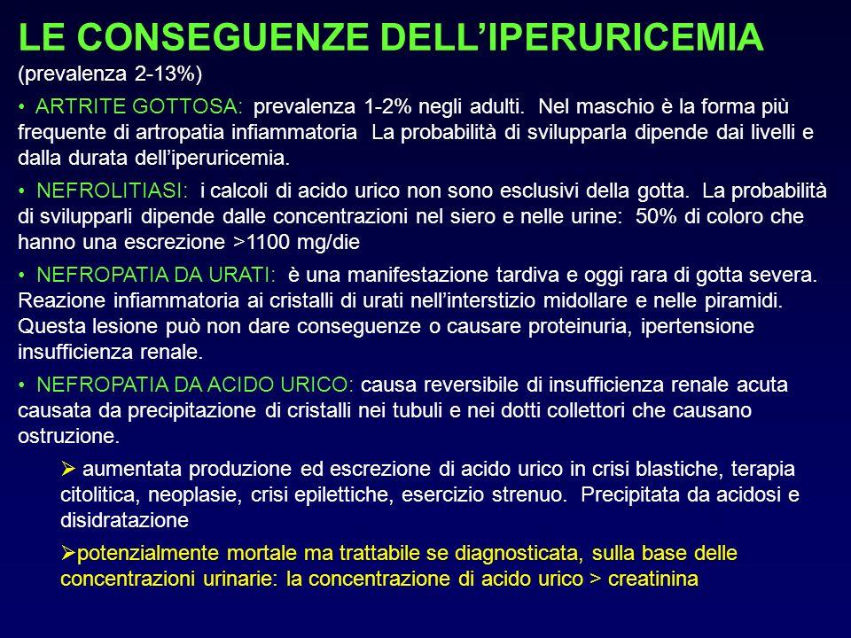 LE CONSEGUENZE DELL'IPERURICEMIA