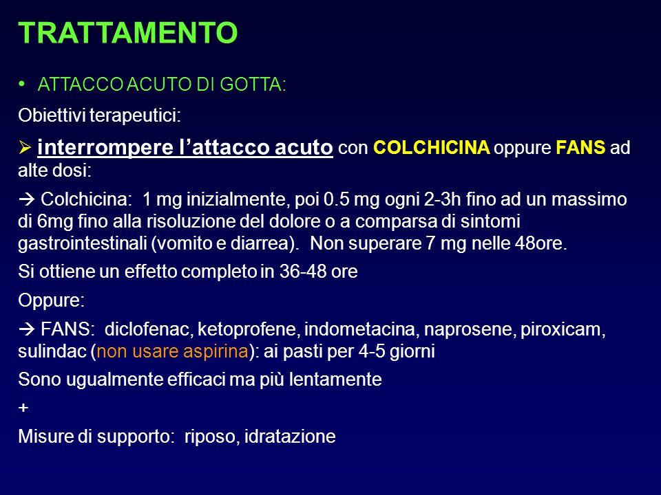 TRATTAMENTO ATTACCO ACUTO DI GOTTA: Obiettivi terapeutici: