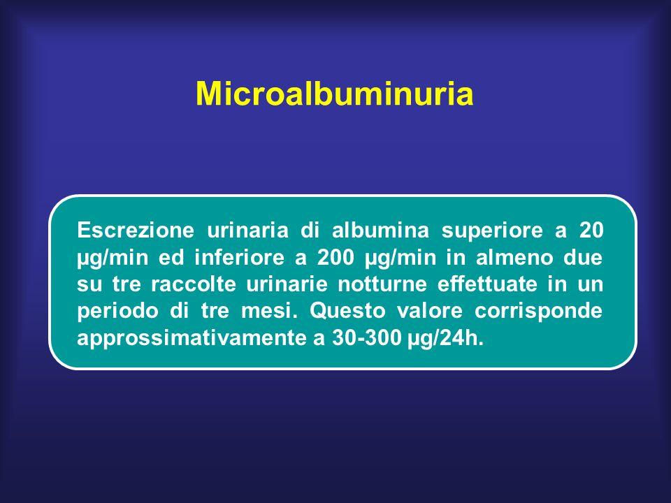 Microalbuminuria