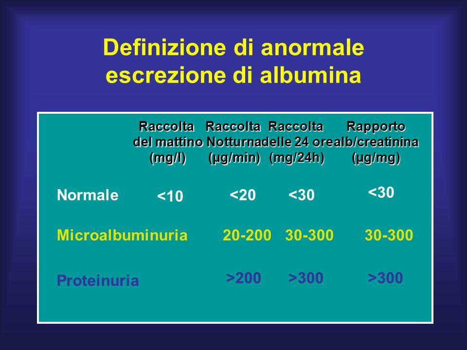 Definizione di anormale escrezione di albumina
