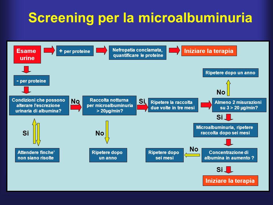 Screening per la microalbuminuria
