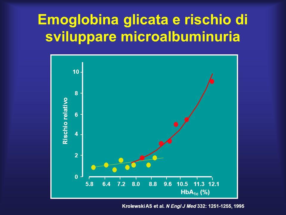 Emoglobina glicata e rischio di sviluppare microalbuminuria