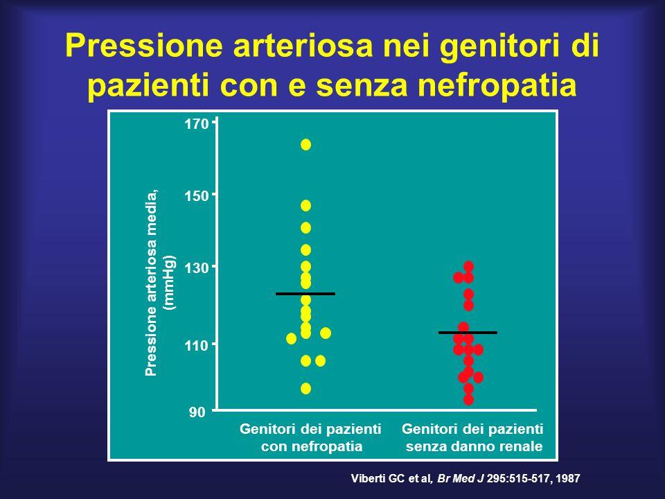 Pressione arteriosa nei genitori di pazienti con e senza nefropatia