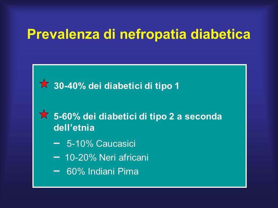 Prevalenza di nefropatia diabetica