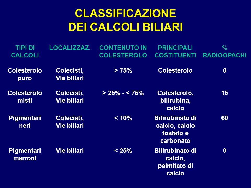 CLASSIFICAZIONE DEI CALCOLI BILIARI