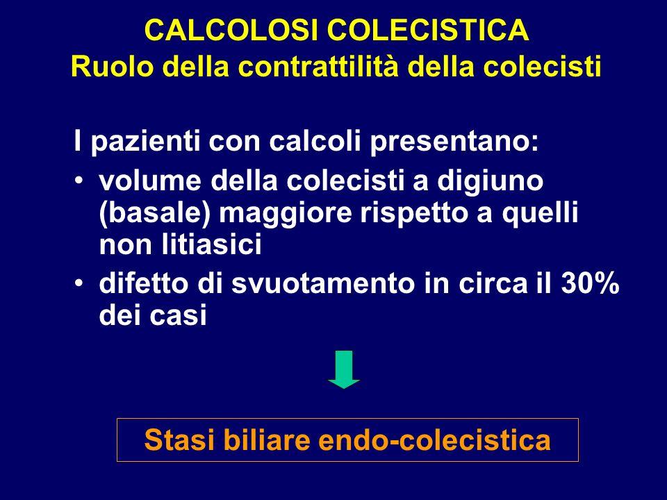 CALCOLOSI COLECISTICA Ruolo della contrattilità della colecisti