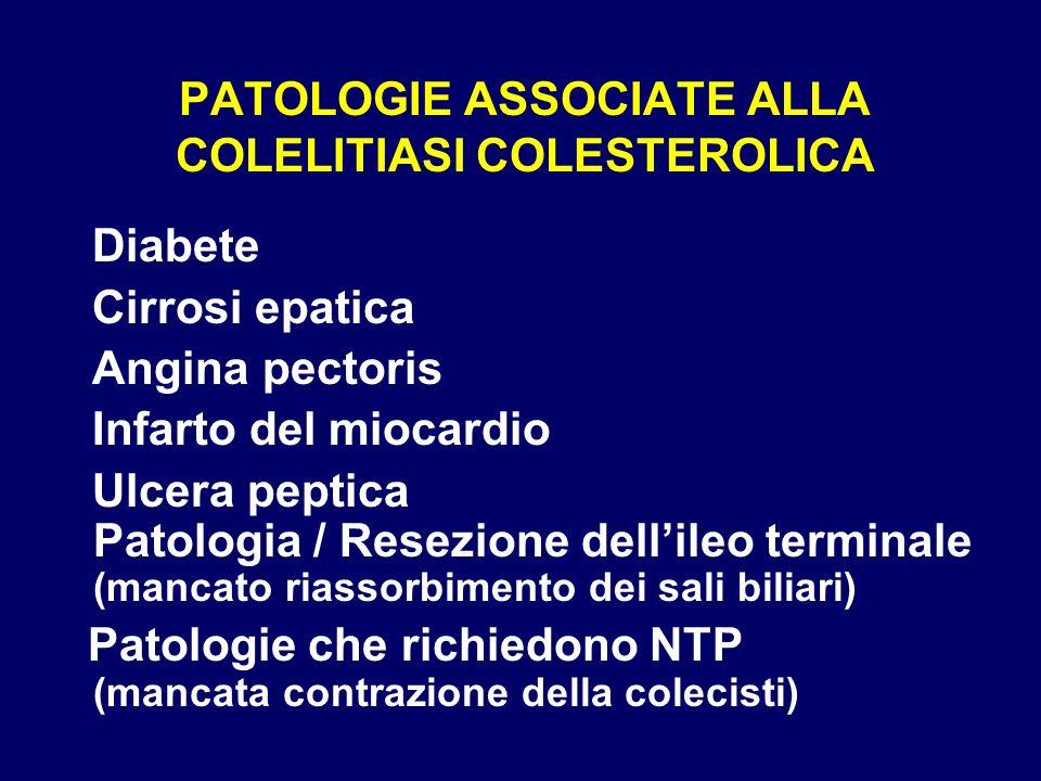 PATOLOGIE ASSOCIATE ALLA COLELITIASI COLESTEROLICA