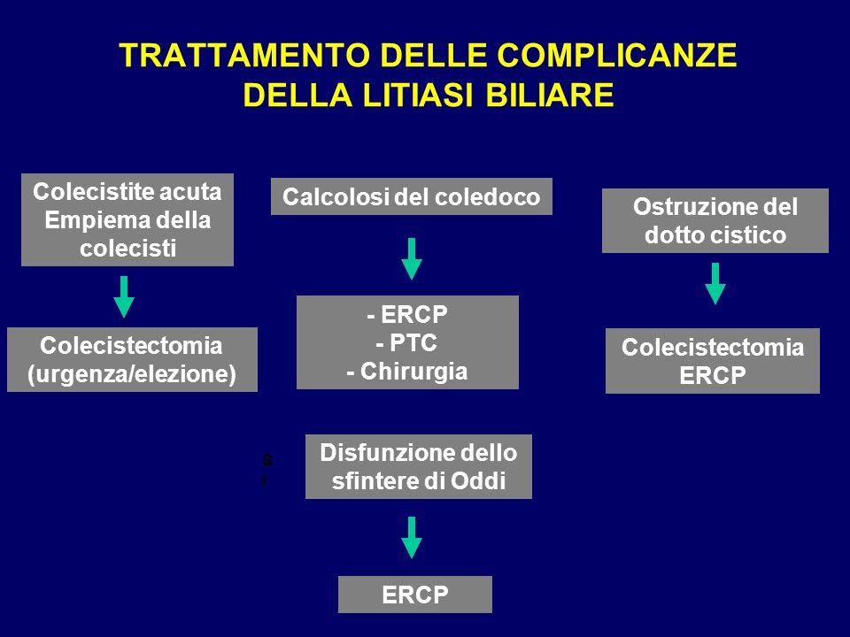TRATTAMENTO DELLE COMPLICANZE DELLA LITIASI BILIARE