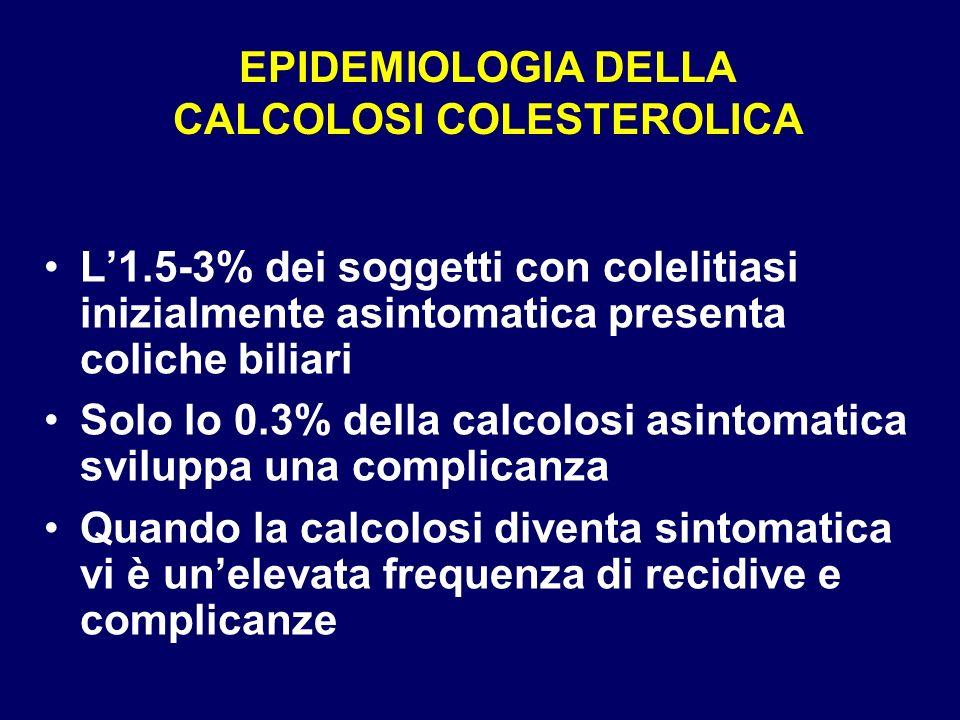 EPIDEMIOLOGIA DELLA CALCOLOSI COLESTEROLICA