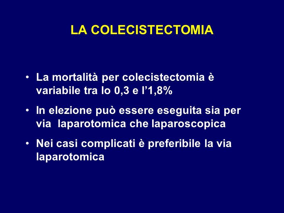 LA COLECISTECTOMIA La mortalità per colecistectomia è variabile tra lo 0,3 e l'1,8%