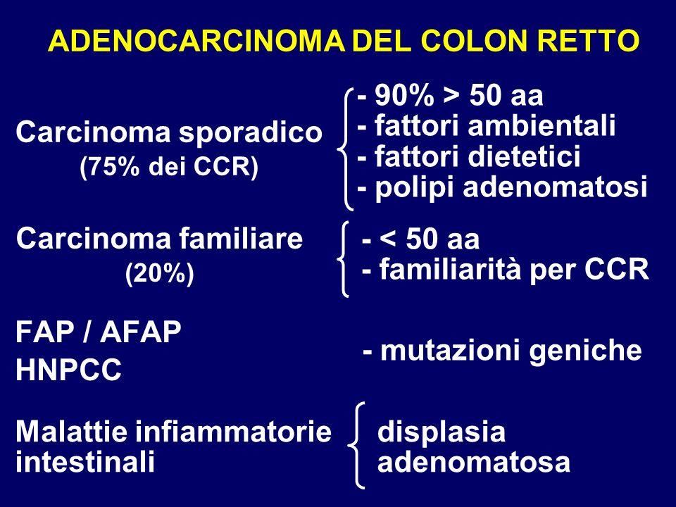 ADENOCARCINOMA DEL COLON RETTO