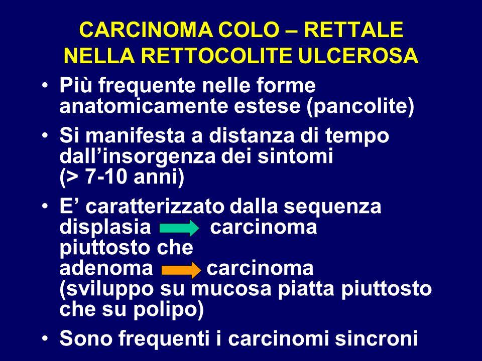 CARCINOMA COLO – RETTALE NELLA RETTOCOLITE ULCEROSA
