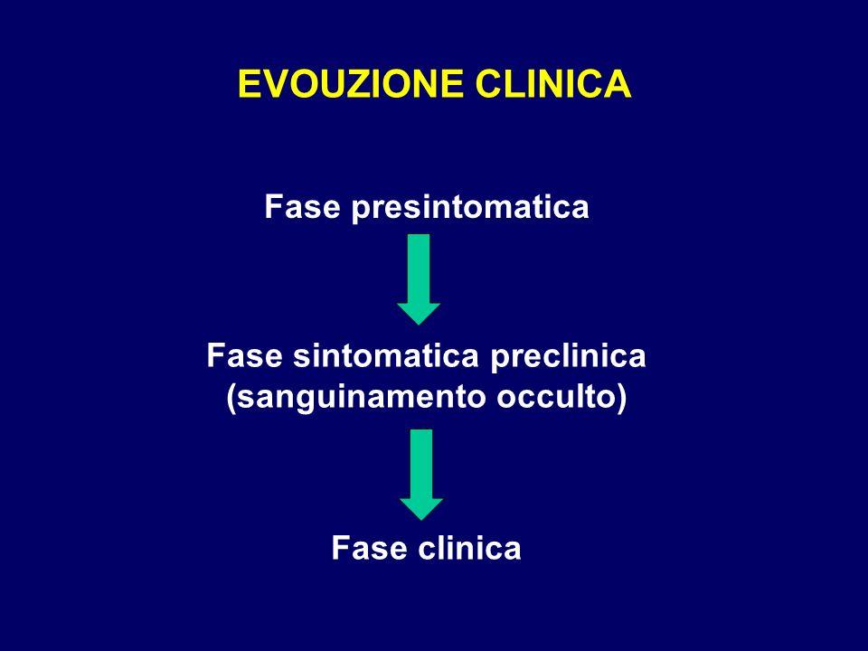 Fase sintomatica preclinica (sanguinamento occulto)