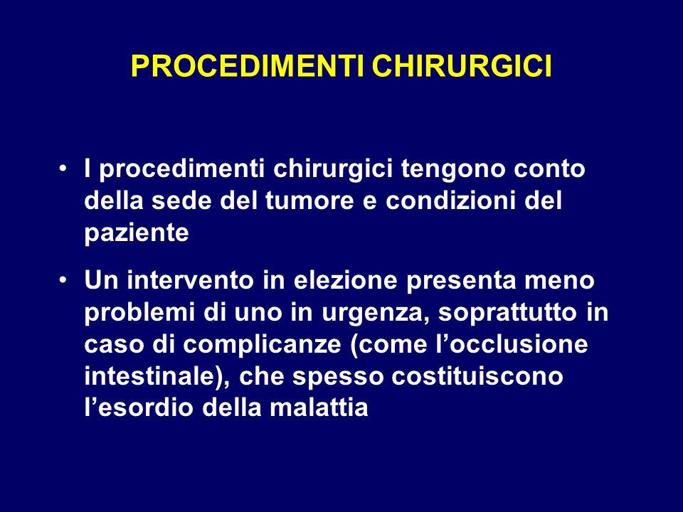 PROCEDIMENTI CHIRURGICI
