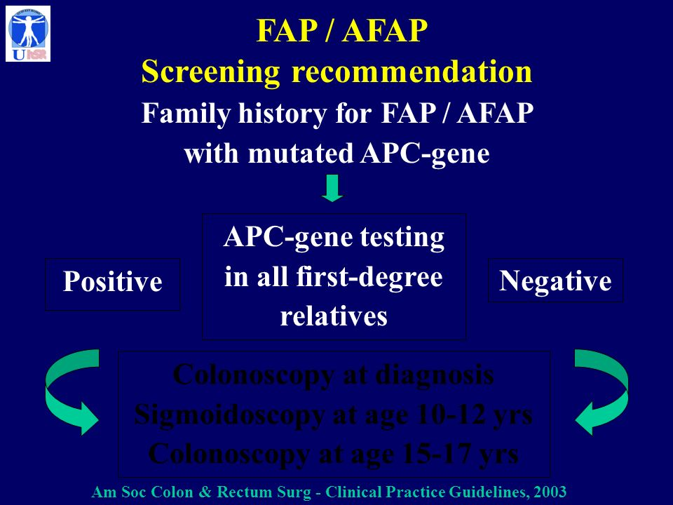 FAP / AFAP Screening recommendation