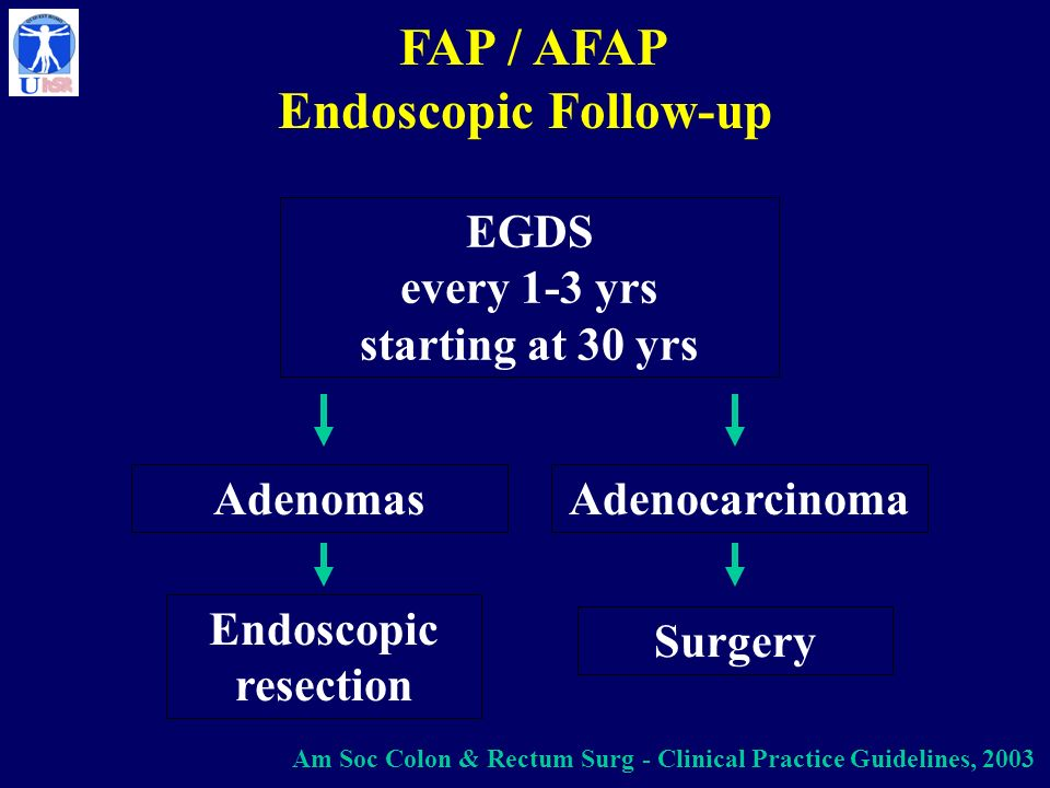 FAP / AFAP Endoscopic Follow-up EGDS every 1-3 yrs starting at 30 yrs